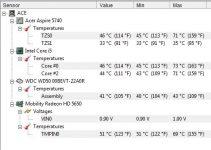 Утилита для проверки температуры компьютера