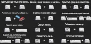 Сочетание клавиш скриншот с экрана монитора