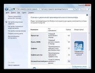 Как проверить быстродействие компьютера windows 7