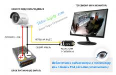 Как подключить видеокамеру к монитору напрямую